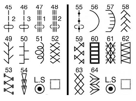 Points de couture 45 à 64